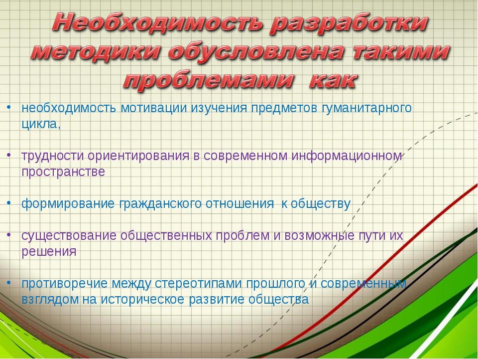 необходимость мотивации изучения предметов гуманитарного цикла, трудности ори...