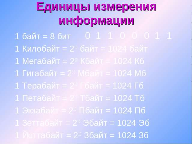 1 байт = 8 бит 1 Килобайт = 210 байт = 1024 байт 1 Мегабайт = 210 Кбайт = 102...
