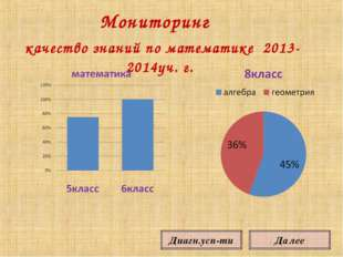 Мониторинг Диагн.усп-ти качество знаний по математике 2013-2014уч. г. Далее