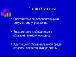 1 год обучения Знакомство с основополагающими документами учреждения; Знакомс