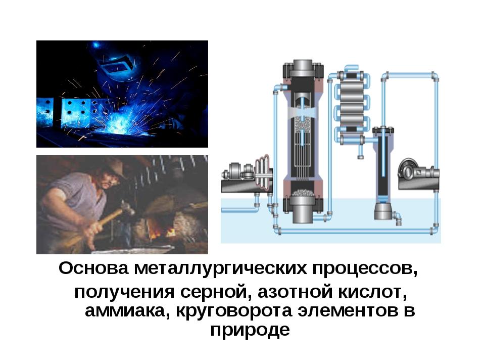 Основа металлургических процессов, получения серной, азотной кислот, аммиака,...
