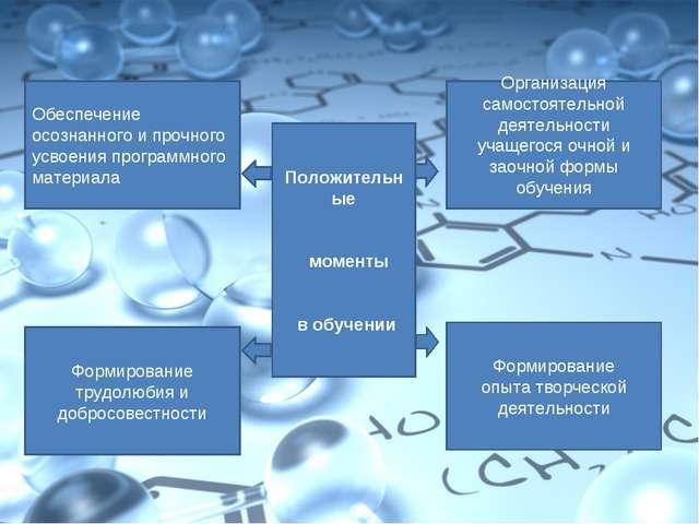 Обеспечение осознанного и прочного усвоения программного материала Организаци...