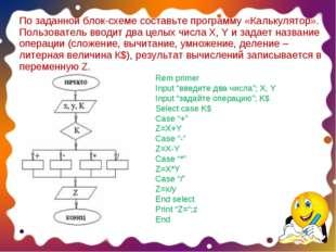 По заданной блок-схеме составьте программу «Калькулятор». Пользователь вводит