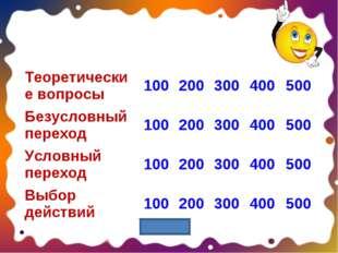 Теоретические вопросы100200300400500 Безусловный переход100200300400
