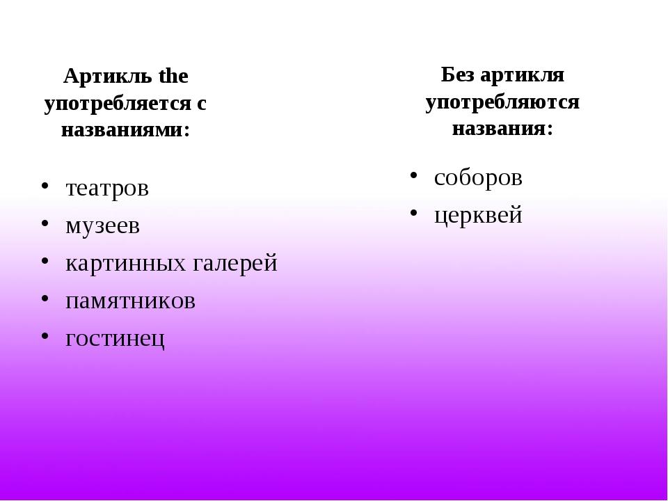 Артикль the употребляется с названиями: театров музеев картинных галерей пам...
