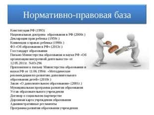 Конституция РФ (1993) Национальная доктрина образования в РФ (2000г.) Деклара