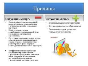Ситуация «минус» Непродуманность муниципальной политики в сфере взаимодействи