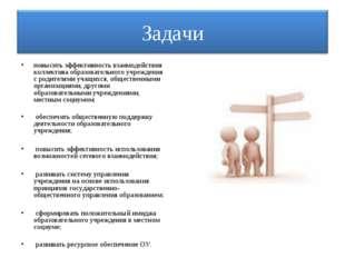 повысить эффективность взаимодействия коллектива образовательного учреждения