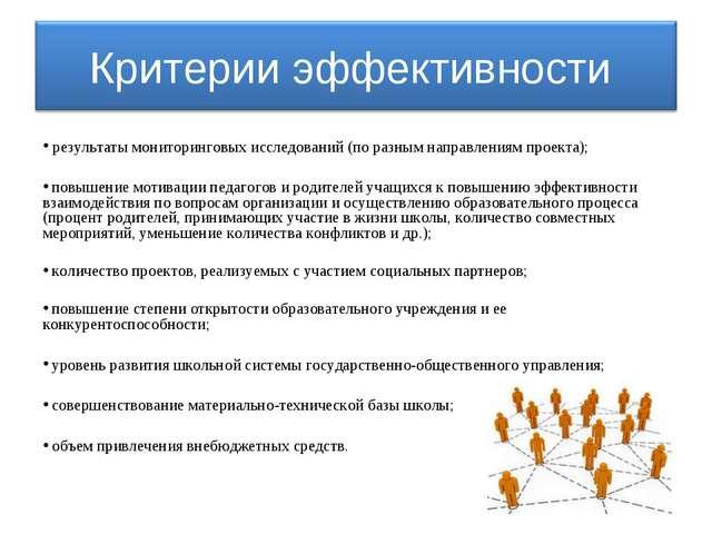 результаты мониторинговых исследований (по разным направлениям проекта); пов...