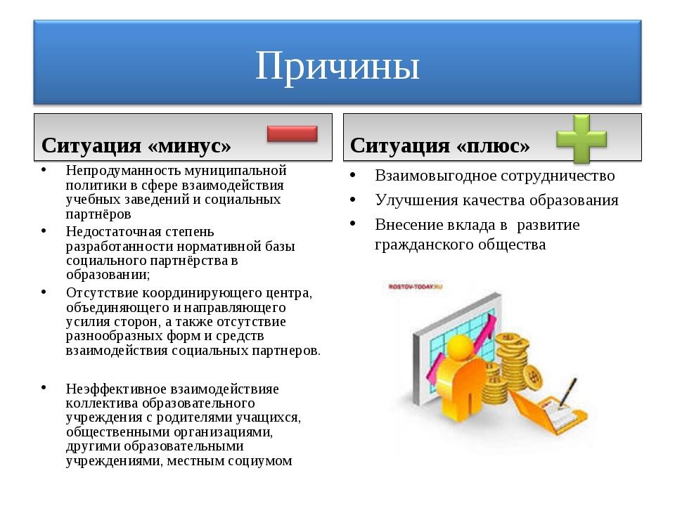 Ситуация «минус» Непродуманность муниципальной политики в сфере взаимодействи...