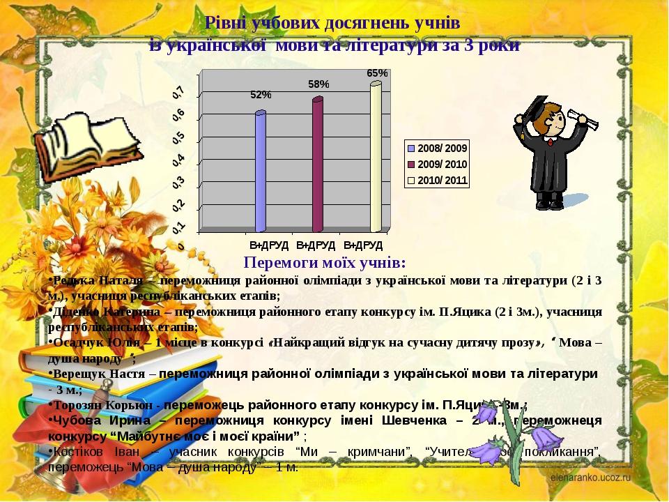 Рівні учбових досягнень учнів із української мови та літератури за 3 роки Пер...