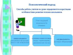 Психологический подход Способы работы учителя на уроке определяются возрастны
