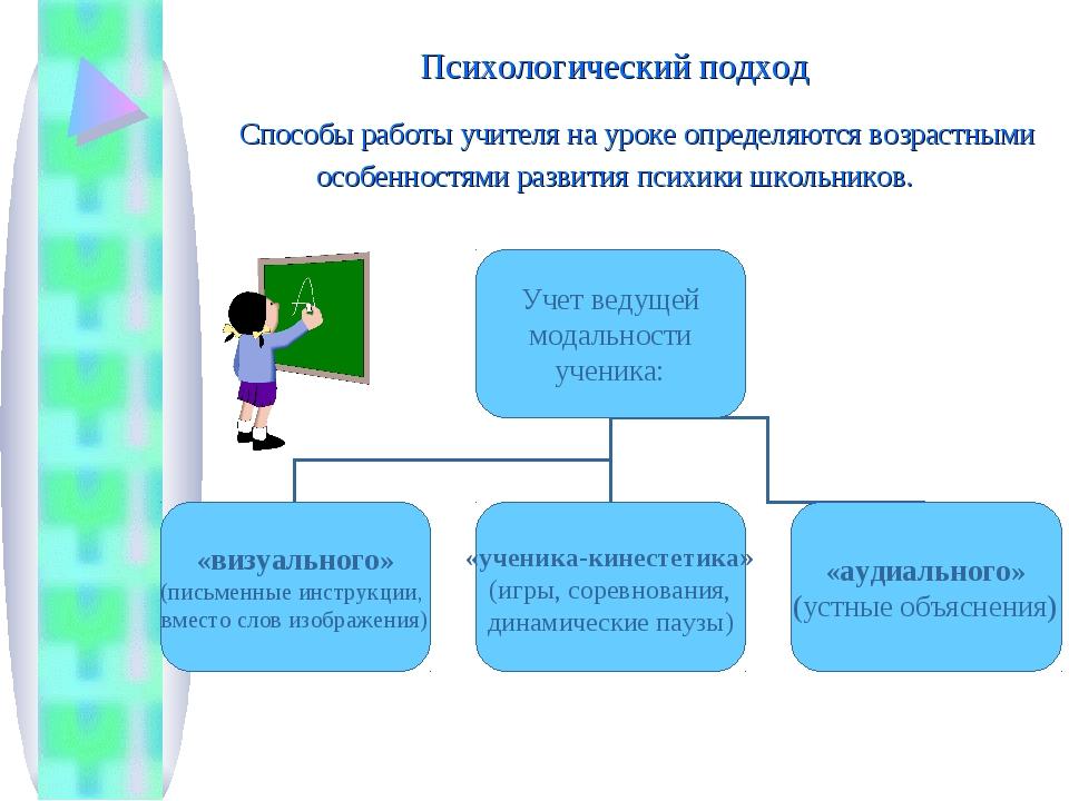 Психологический подход Способы работы учителя на уроке определяются возрастны...