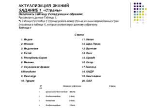 АКТУАЛИЗАЦИЯ ЗНАНИЙ ЗАДАНИЕ 1 «Страны» Заполнить таблицу 2 следующим образом: