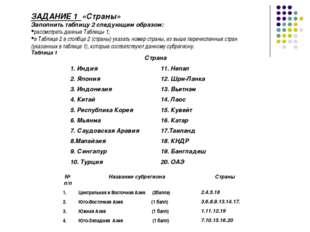 ЗАДАНИЕ 1 «Страны» Заполнить таблицу 2 следующим образом: рассмотреть данные