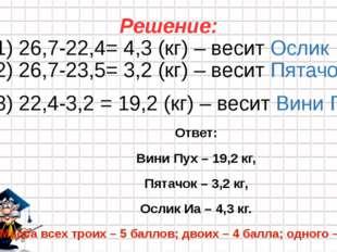 1) 26,7-22,4= 4,3 (кг) – весит Ослик 2) 26,7-23,5= 3,2 (кг) – весит Пятачок;