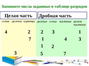 Целая часть Дробная часть 3 5 7 4 2 2 3 1 7 1 4 3 2 1 Запишите числа заданные