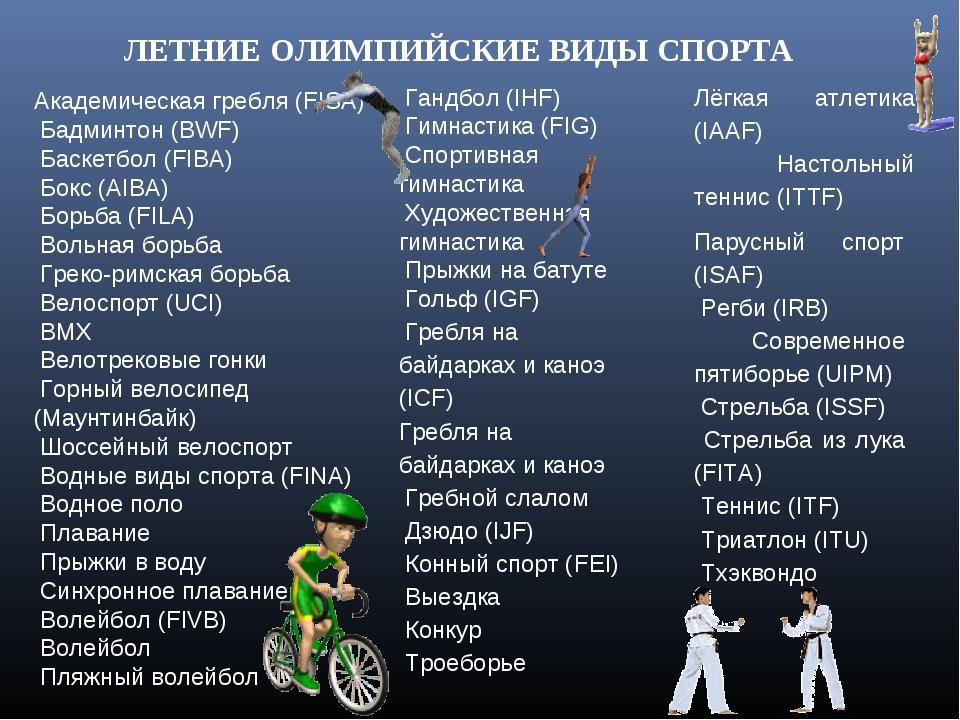 Академическая гребля (FISA) Бадминтон (BWF) Баскетбол (FIBA) Бокс (AIBA) Борь...
