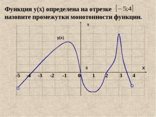 Функция y(x) определена на отрезке назовите промежутки монотонности функции.