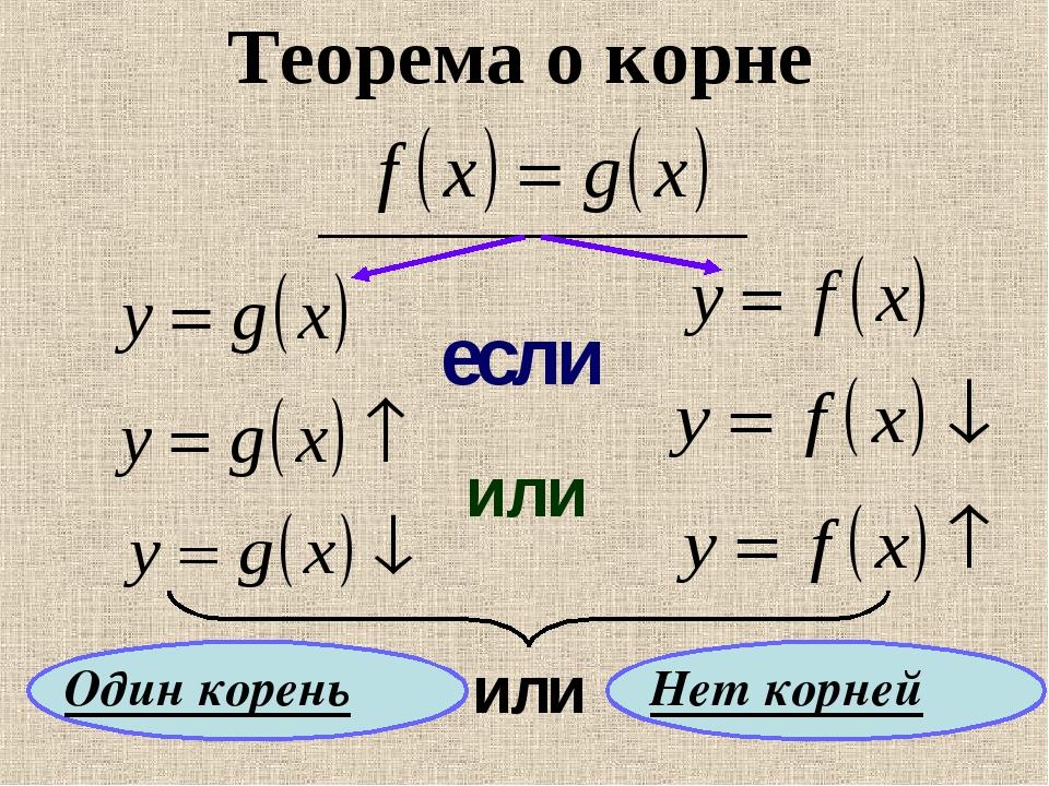 если или Один корень Нет корней или Теорема о корне