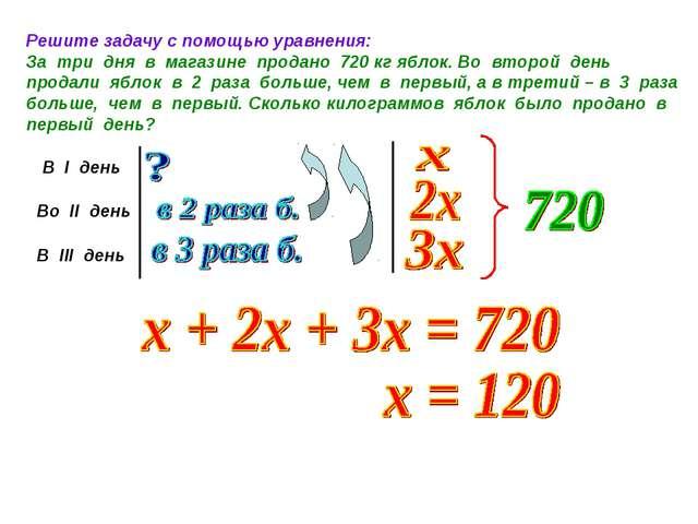 Решите задачу с помощью уравнения: За три дня в магазине продано 720 кг яблок...