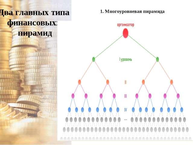 Два главных типа финансовыхх пирамид 1. Многоуровневая пирамида