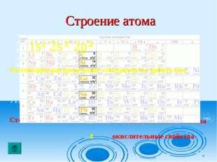 * Строение атома 2р Углерод – первый элемент главной подгруппы IVгруппы Перио
