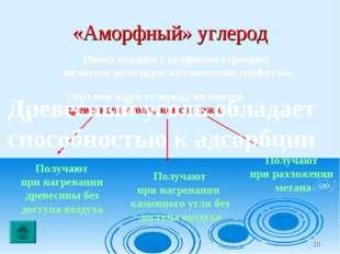 * «Аморфный» углерод Имеет сходное с графитом строение, является мелкокристал