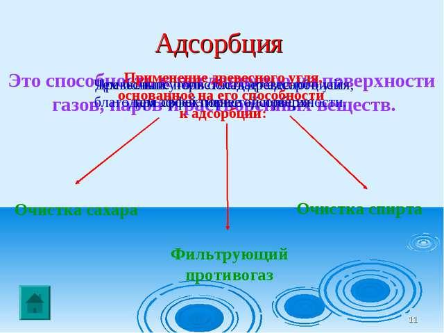 * Адсорбция Это способность к поглощению на поверхности газов, паров и раство...