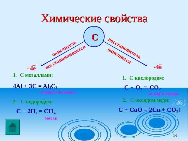 * Химические свойства С окислитель восстанавливается С металлами: 4Al + 3C =...