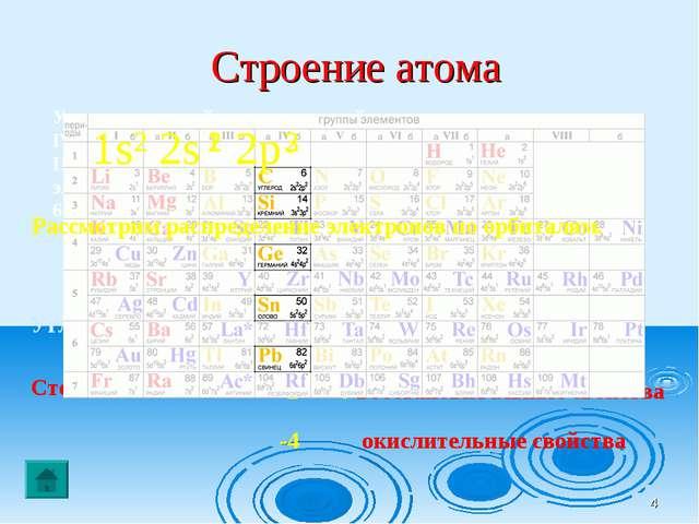 * Строение атома 2р Углерод – первый элемент главной подгруппы IVгруппы Перио...