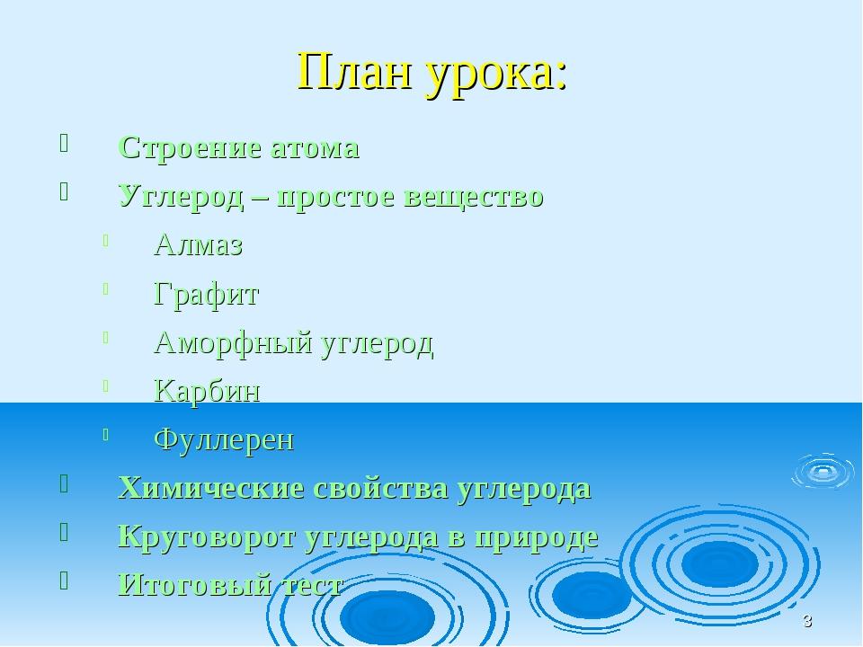 * План урока: Строение атома Углерод – простое вещество Алмаз Графит Аморфный...