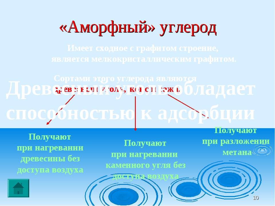 * «Аморфный» углерод Имеет сходное с графитом строение, является мелкокристал...