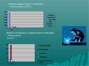 Выбросы твердых веществ в атмосферу г. Магнитогорска за 2010 г. Выбросы газоо
