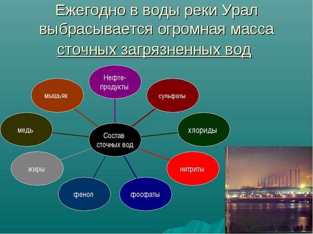 Ежегодно в воды реки Урал выбрасывается огромная масса сточных загрязненных вод