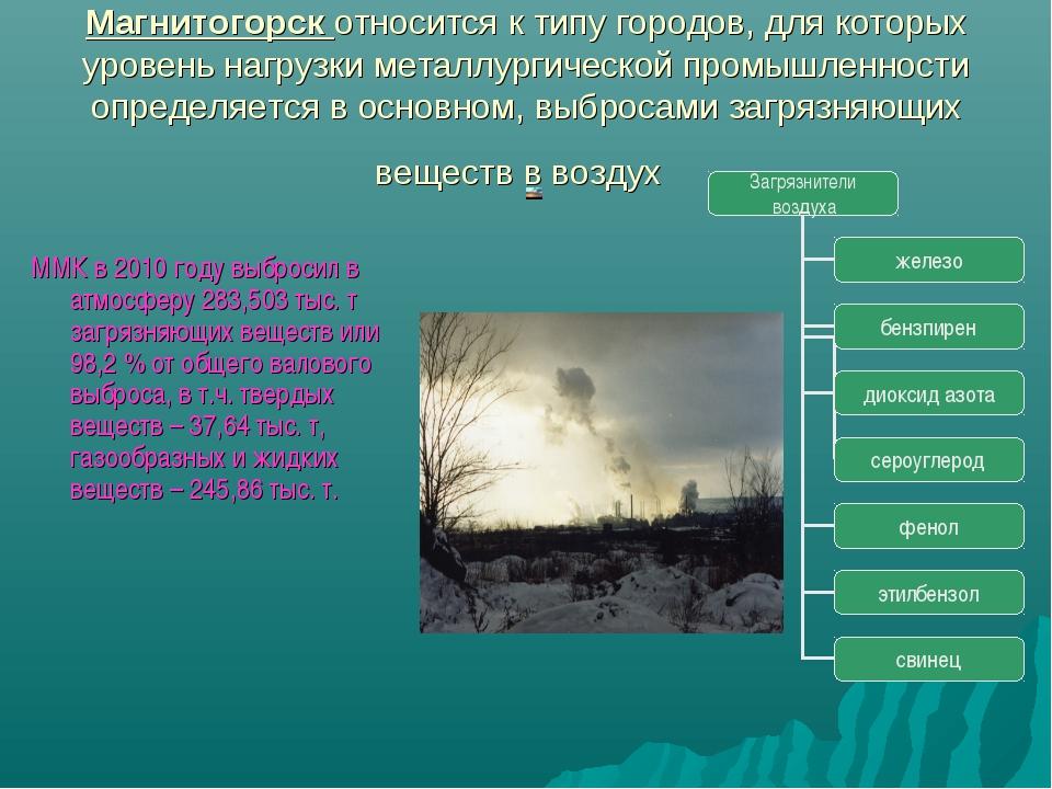 Магнитогорск относится к типу городов, для которых уровень нагрузки металлург...