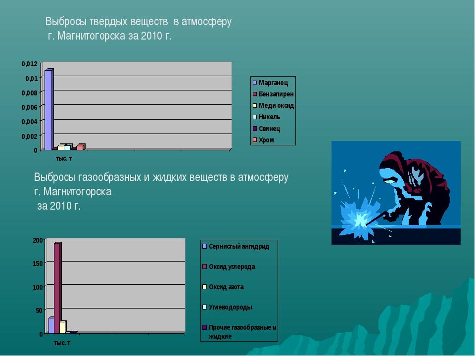 Выбросы твердых веществ в атмосферу г. Магнитогорска за 2010 г. Выбросы газоо...