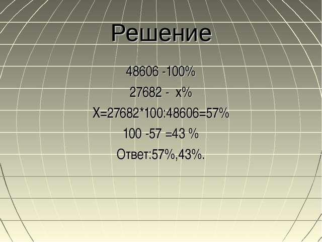 Решение 48606 -100% 27682 - х% Х=27682*100:48606=57% 100 -57 =43 % Ответ:57%,...
