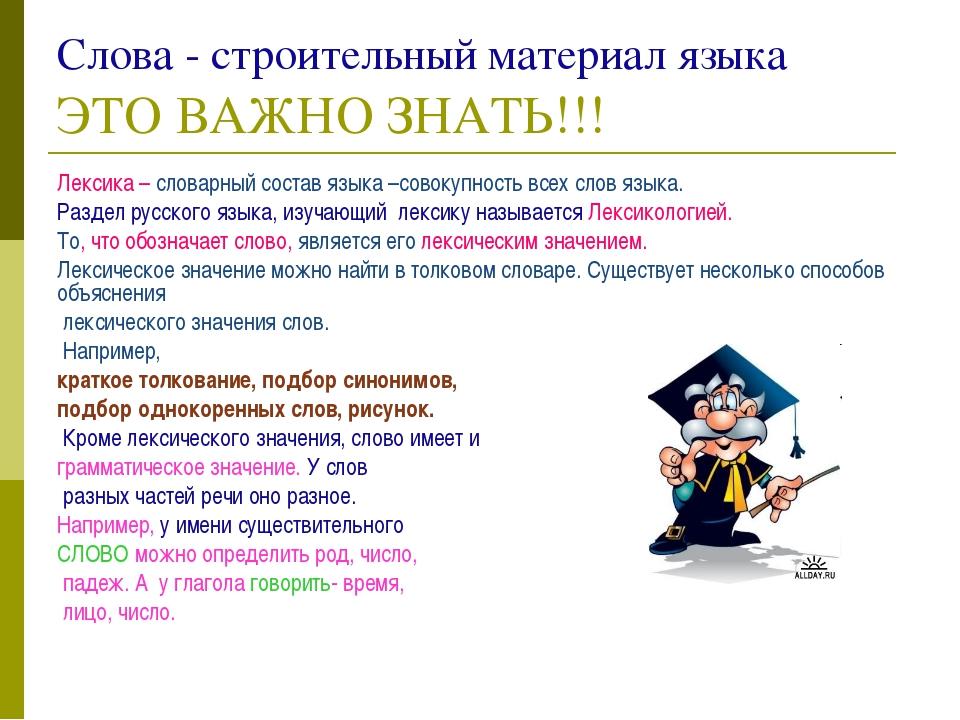 Слова - строительный материал языкаЭТО ВАЖНО ЗНАТЬ!!! Лексика – словарный со...
