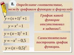 Определите соответствие, между графиком функции и формулой: 8. Самостоятельно