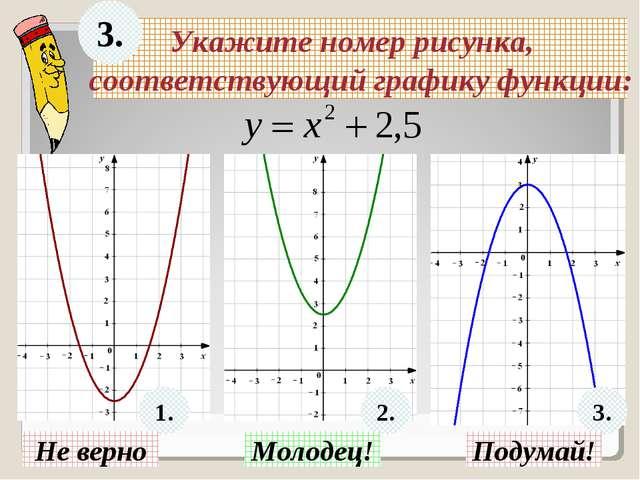 Укажите номер рисунка, соответствующий графику функции: 3. 1. 2. 3. Не верно...