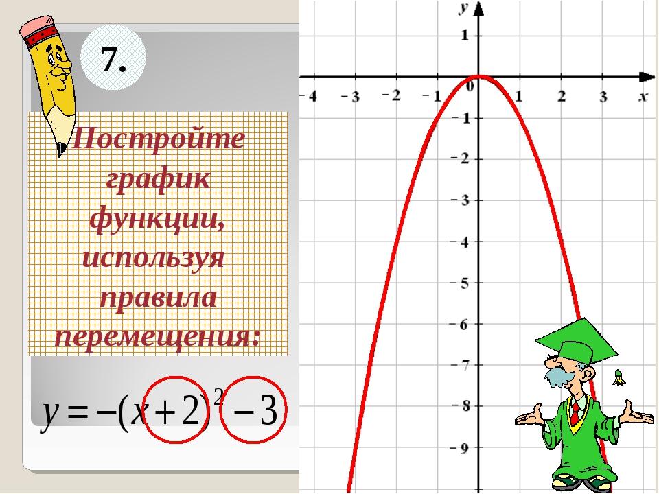 Видеоурок по алгебре на тему функция 7 класс