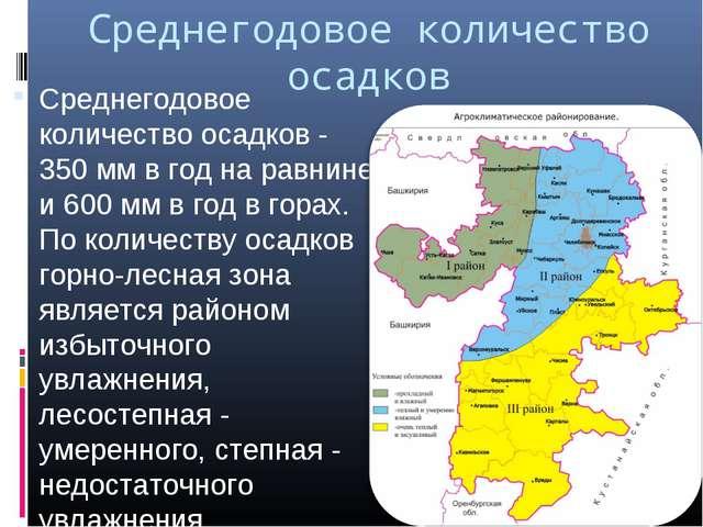 Среднегодовое количество осадков Среднегодовое количество осадков - 350 мм в...