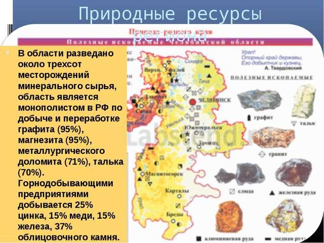 Природные ресурсы региона В области разведано около трехсот месторождений мин...