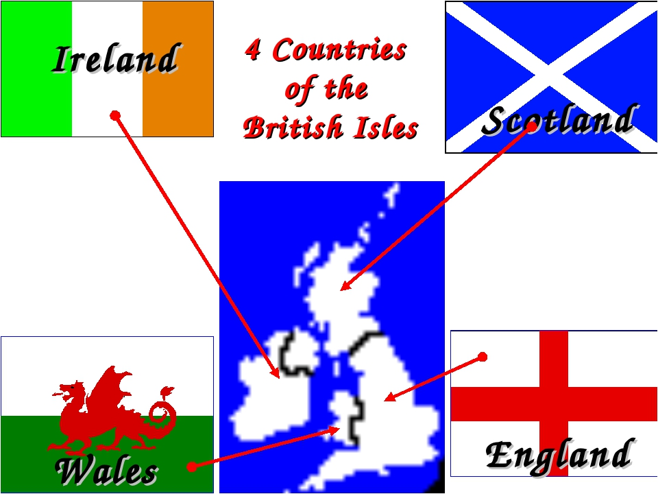 England Wales Scotland 4 Countries of the British Isles Ireland