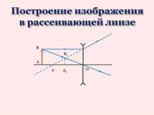 О F А В А1 В1