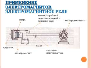 ПРИМЕНЕНИЕ ЭЛЕКТРОМАГНИТОВ. ЭЛЕКТРОМАГНИТНОЕ РЕЛЕ электромагнит якорь контакт