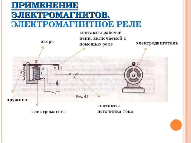 ПРИМЕНЕНИЕ ЭЛЕКТРОМАГНИТОВ. ЭЛЕКТРОМАГНИТНОЕ РЕЛЕ электромагнит якорь контакт...