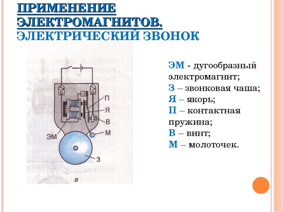 ПРИМЕНЕНИЕ ЭЛЕКТРОМАГНИТОВ. ЭЛЕКТРИЧЕСКИЙ ЗВОНОК ЭМ - дугообразный электромаг...
