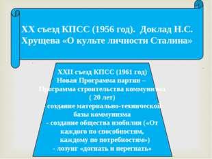 XX съезд КПСС (1956 год). Доклад Н.С. Хрущева «О культе личности Сталина» XX